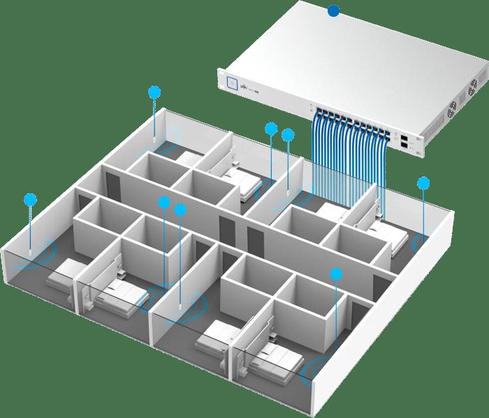 Wifi pour les hôtels, les hôpitaux et les écoles